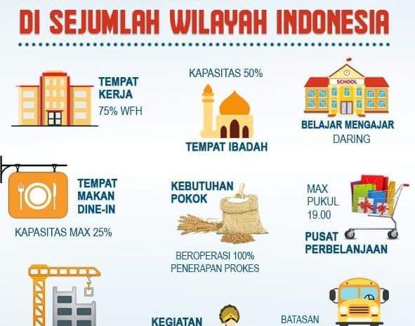 Kabidhumas Polda Banten : Sosialisasikan Pemberlakuan Kebijakan PSBB